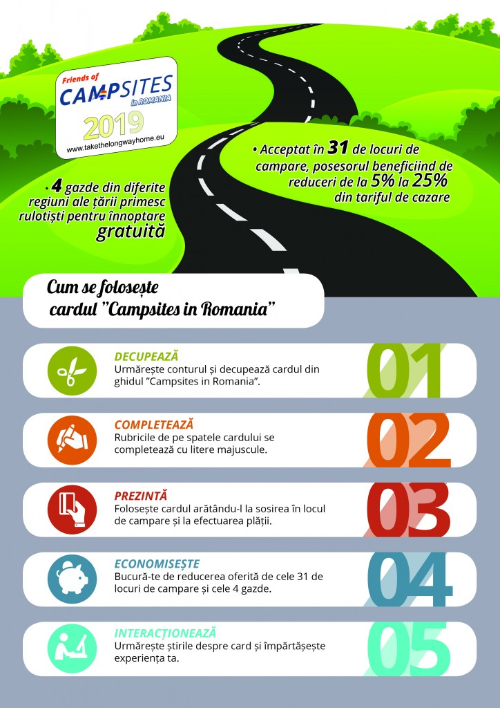 Infografic Card reducere